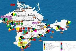 Крым – зона ускоренного экономического развития
